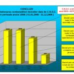 Concluzii_situatie_decizii_2008(grafic)